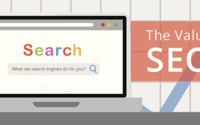 What Can Search Engines Do For You? The Value of SEO
