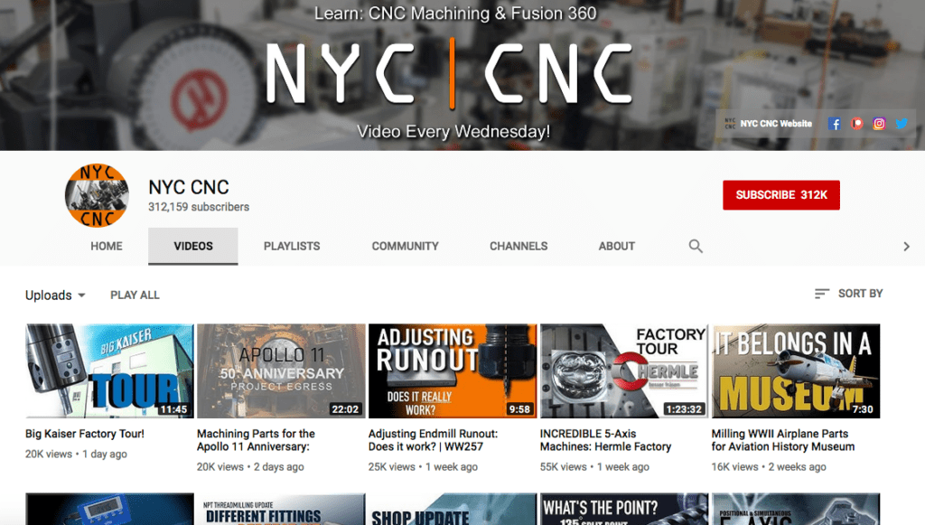 content marketing for manufacturers nyc cnc