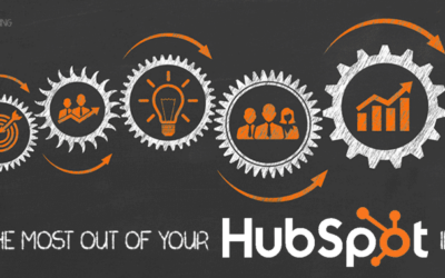 Getting the Most Out of Your HubSpot Investment