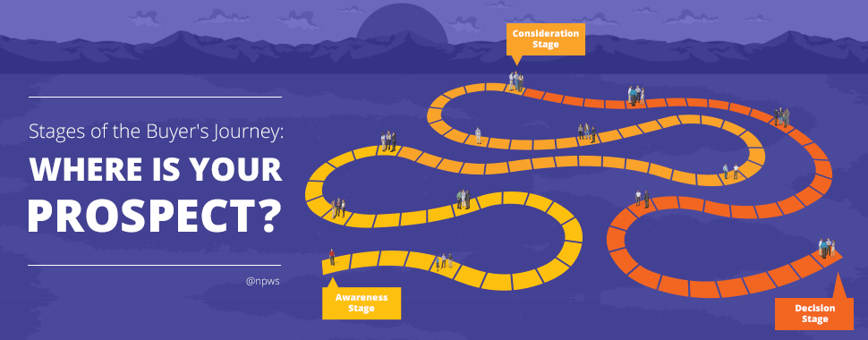 Stages of the Buyer's Journey: Where is Your Prospect?