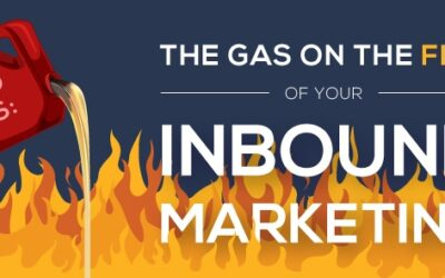 Paid Ads: The Gas on the Fire of Your Inbound Marketing