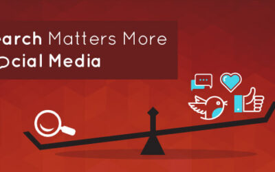 Why Search Matters More Than Social Media