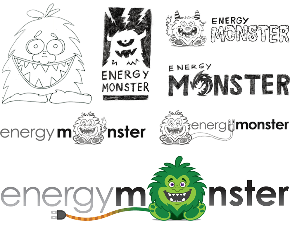 energy monster branding