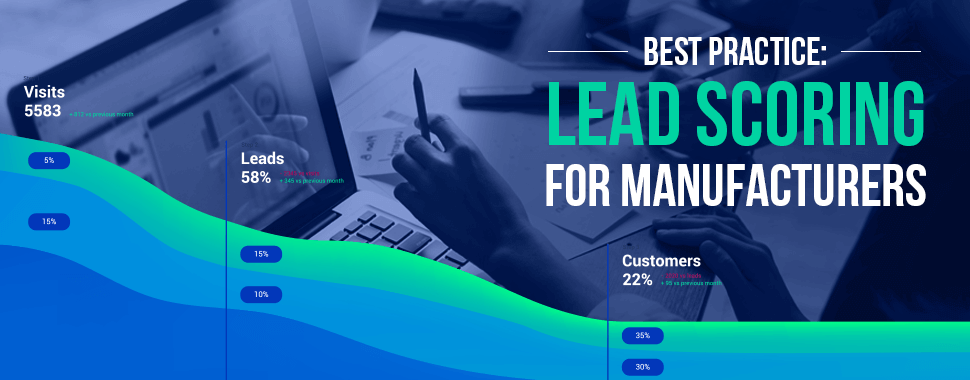 lead scoring best practices for manufacturers