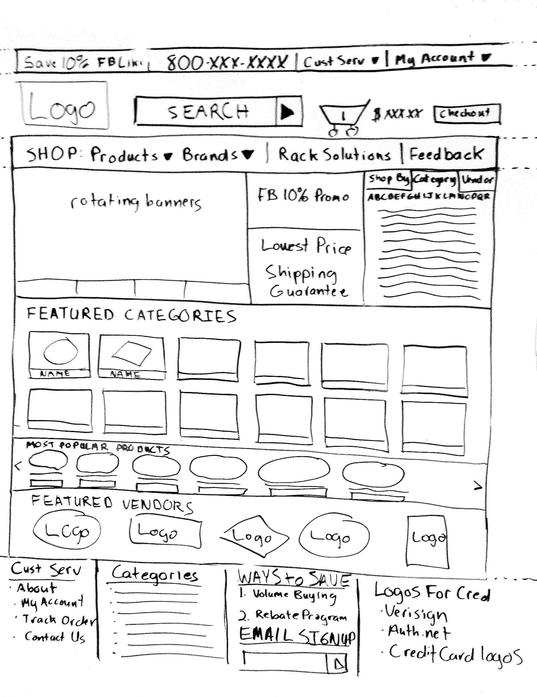 Rough wireframe for web design